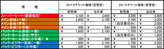 2015チケット価格改正.jpg